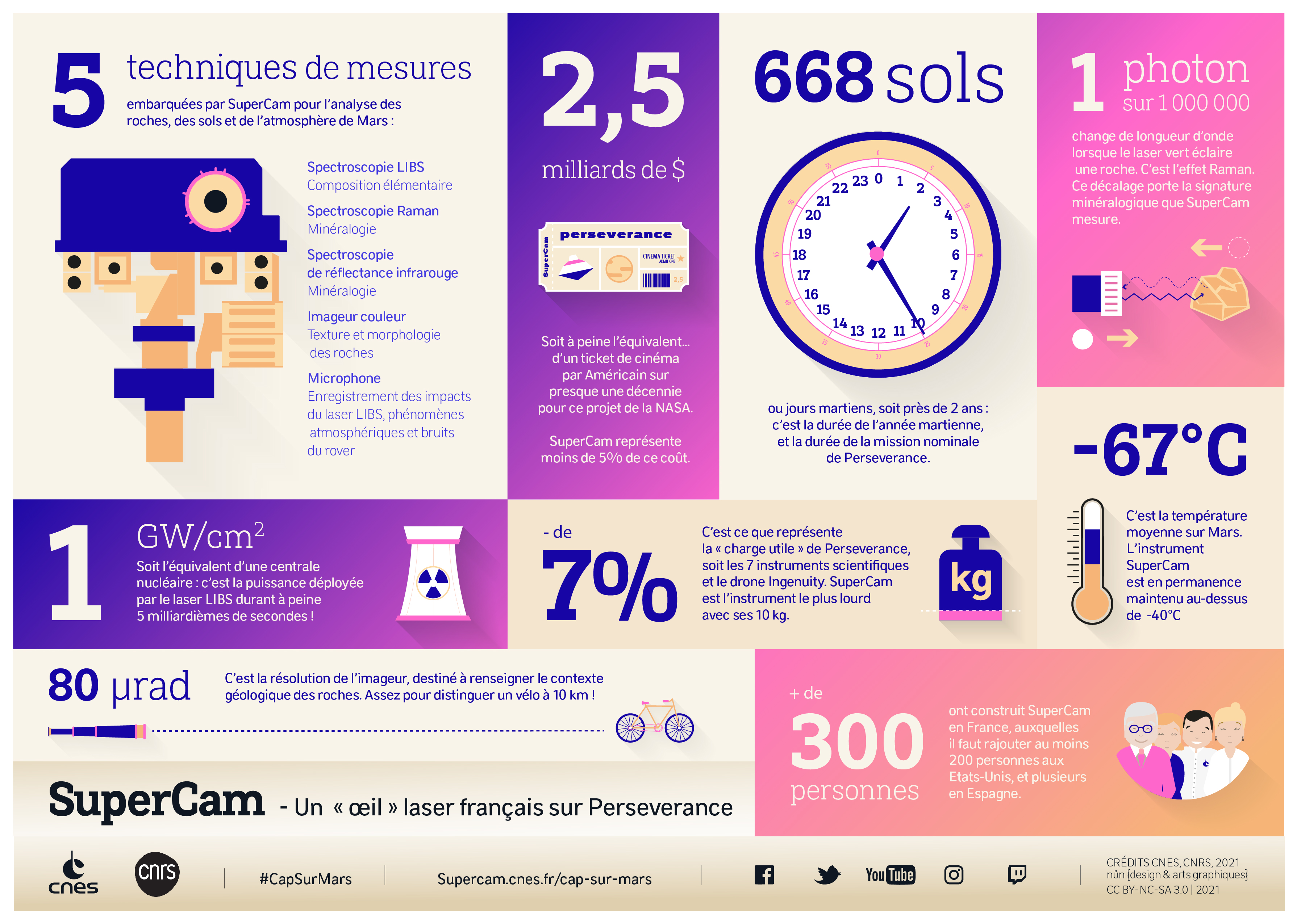 is_infog-supercam.jpg