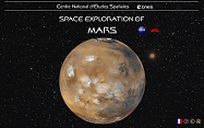 Presentation of Mars exploration and MSL mission